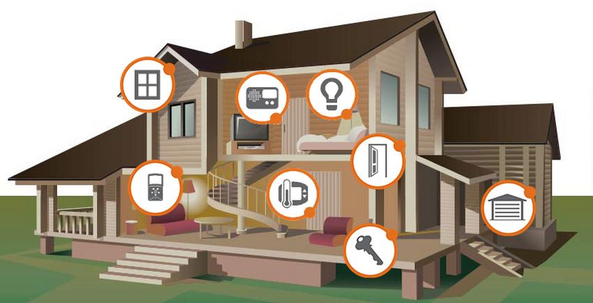 casa-intelligente-impianto-domotico