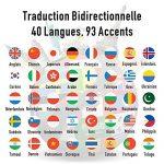 WT2 Plus Traduttore di lingua