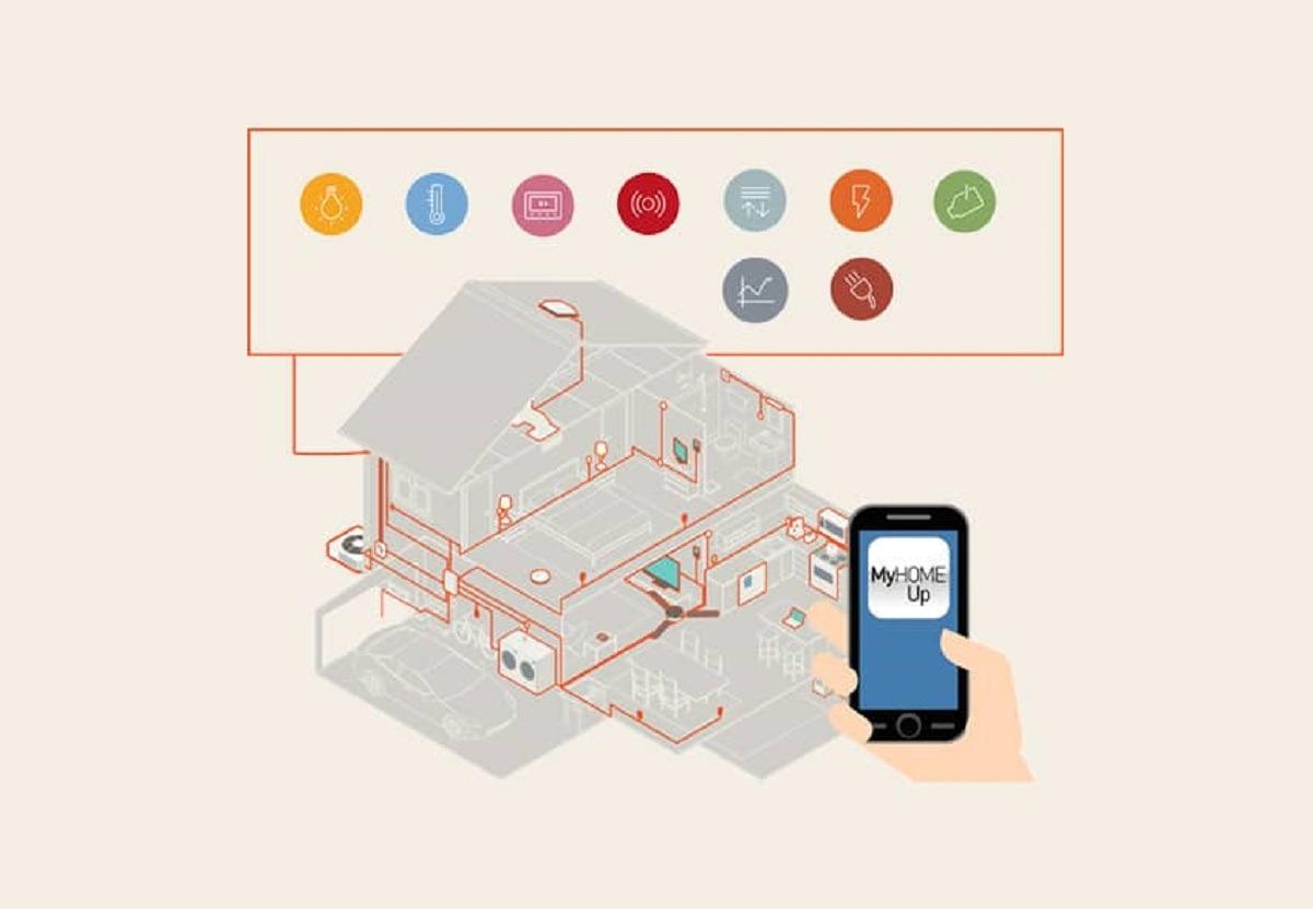 My Home - Soluzioni bTicino per la domotica - I Migliori dispositivi